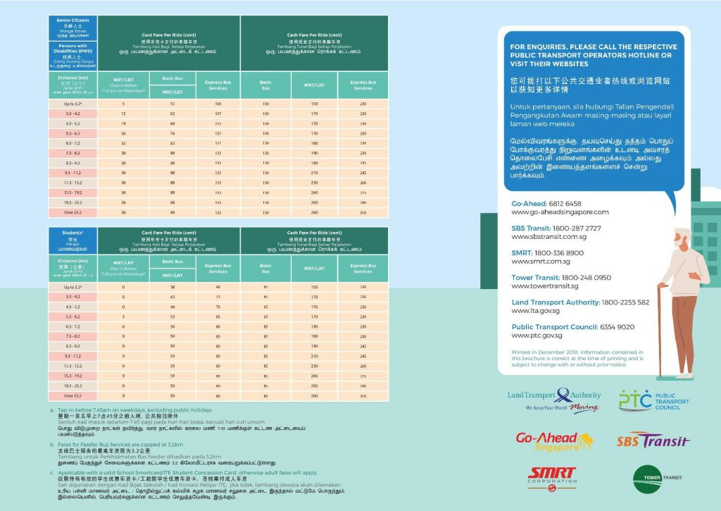 Bus & Train Fares from 29 Dec 2018 Flyer (Back)