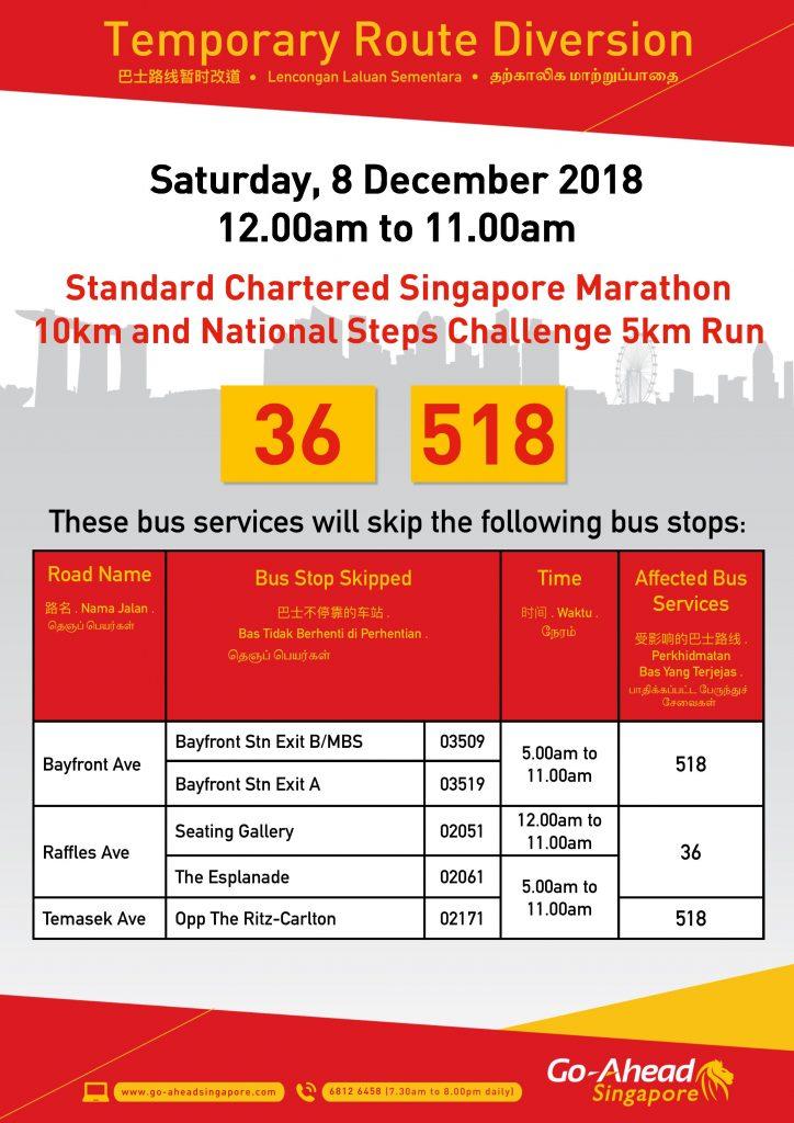 Go-Ahead Singapore Poster for Standard Chartered Singapore Marathon 10km & National Steps Challenge 5km Run (2018)