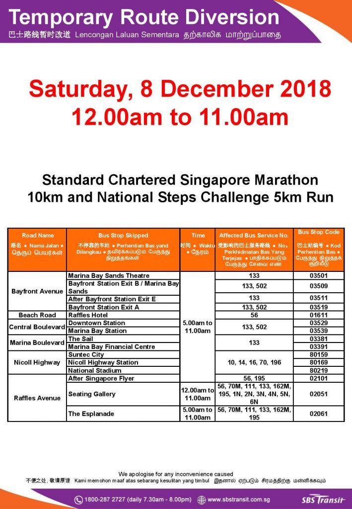 SBS Transit Poster for Standard Chartered Singapore Marathon 10km & National Steps Challenge 5km Run (2018)