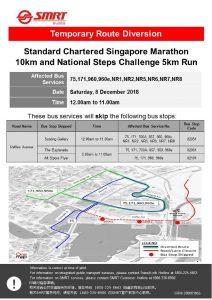 SMRT Buses Poster for Standard Chartered Singapore Marathon 10km & National Steps Challenge 5km Run (2018)