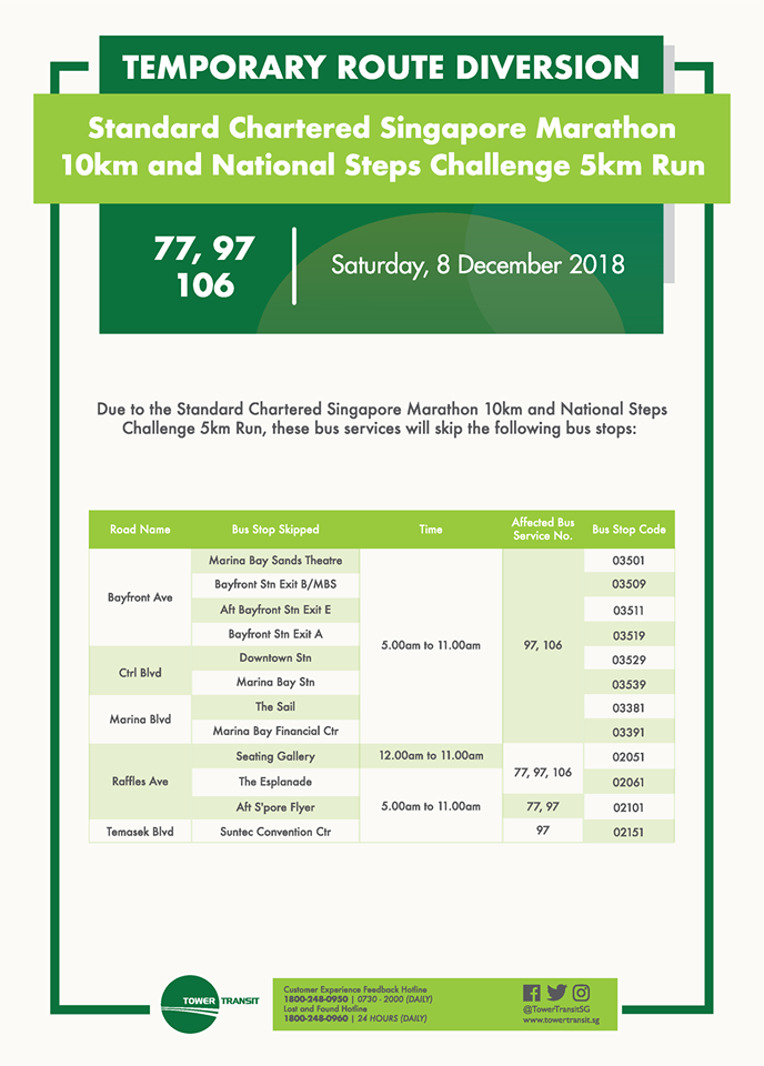 Tower Transit Poster for Standard Chartered Singapore Marathon 10km & National Steps Challenge 5km Run (2018)