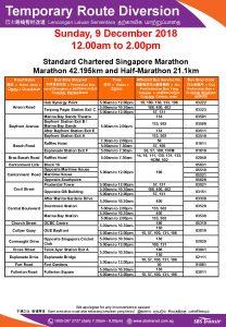 SBS Transit Poster for Standard Chartered Singapore Marathon - 42.195km Marathon & 21.1km Half Marathon (2018) [1/4]