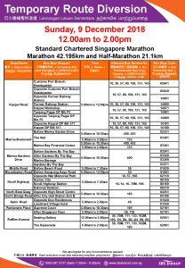SBS Transit Poster for Standard Chartered Singapore Marathon - 42.195km Marathon & 21.1km Half Marathon (2018) [2/4]