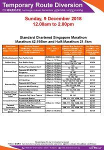 SBS Transit Poster for Standard Chartered Singapore Marathon - 42.195km Marathon & 21.1km Half Marathon (2018) [3/4]