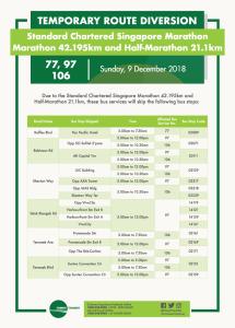 Tower Transit Poster for Standard Chartered Singapore Marathon - 42.195km Marathon & 21.1km Half Marathon (2018) [2/2]