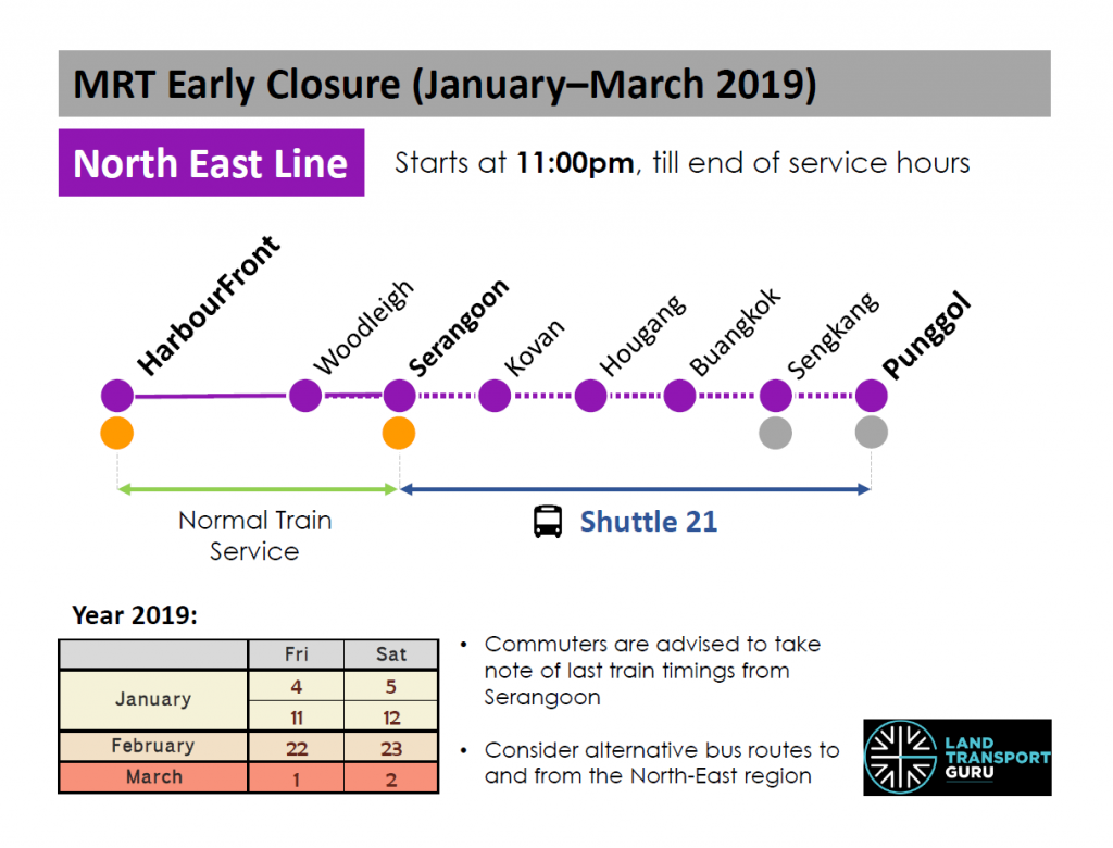 North East Line (NEL) Early Closure (January - March 2019)