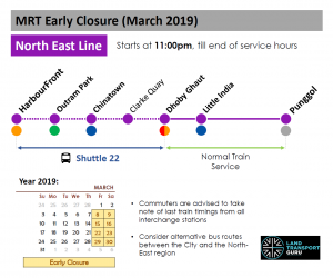 North East Line (NEL) Early Closure (March 2019)
