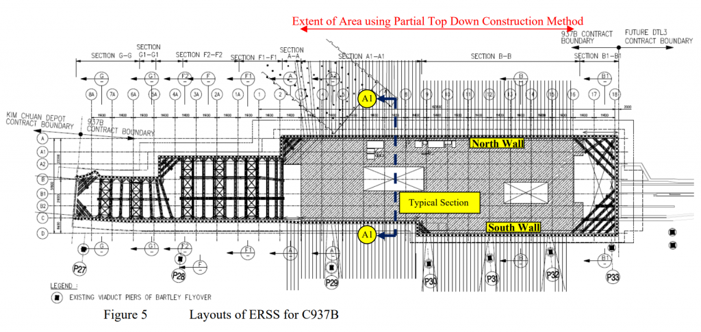 Tai Seng Facility Building: ERSS Layout