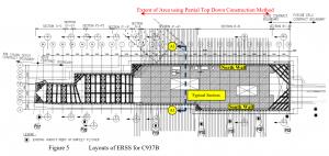 Tai Seng Facility Building: ERSS Layout