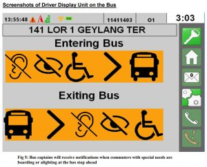 Assistive Passenger Information System - Driver Display Unit Graphics for Passenger with disabilities boarding and alighting (Photo: LTA)