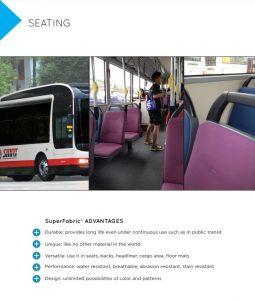 SMB235A - Superfabric seat covers (Photo: Superfabric)