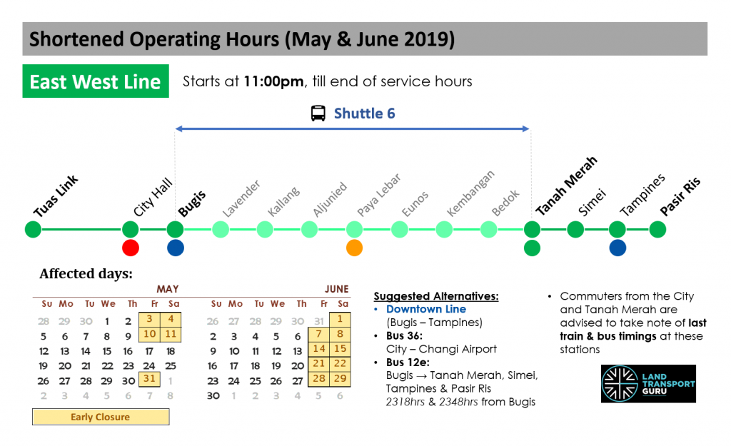 East West Line (EWL) Early Closure (May & June 2019)