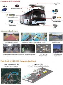 LTA NTU Self Driving Bus Trial 2016 Illustration