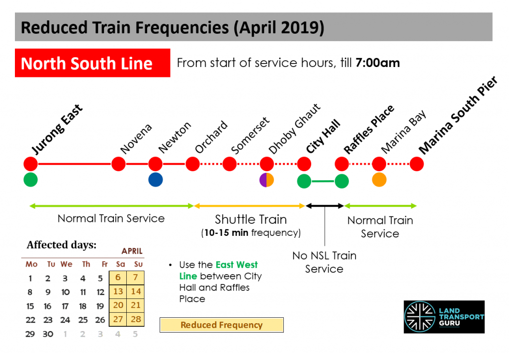 North South Line (NSL) Reduced Train Frequencies (April 2019)