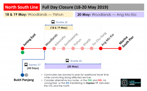 North South Line (NSL) Full Day Closures (May 2019)