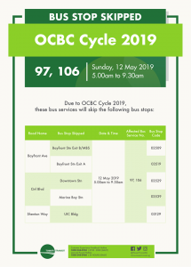 Tower Transit Bus Stops Skipped poster for OCBC Cycle 2019