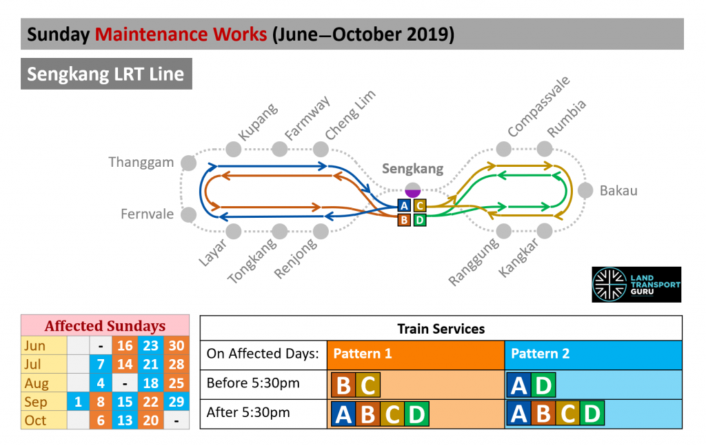 Sengkang LRT Maintenance Works - (June - October 2019)