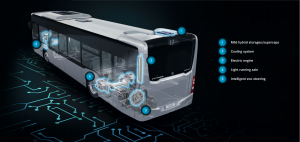 Mercedes Benz Citaro hybrid layout (Photo: Mercedes-Benz brochure)
