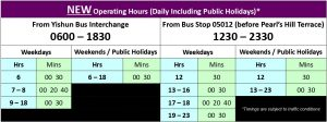 Express 851e Departure Timings from 9 February 2020