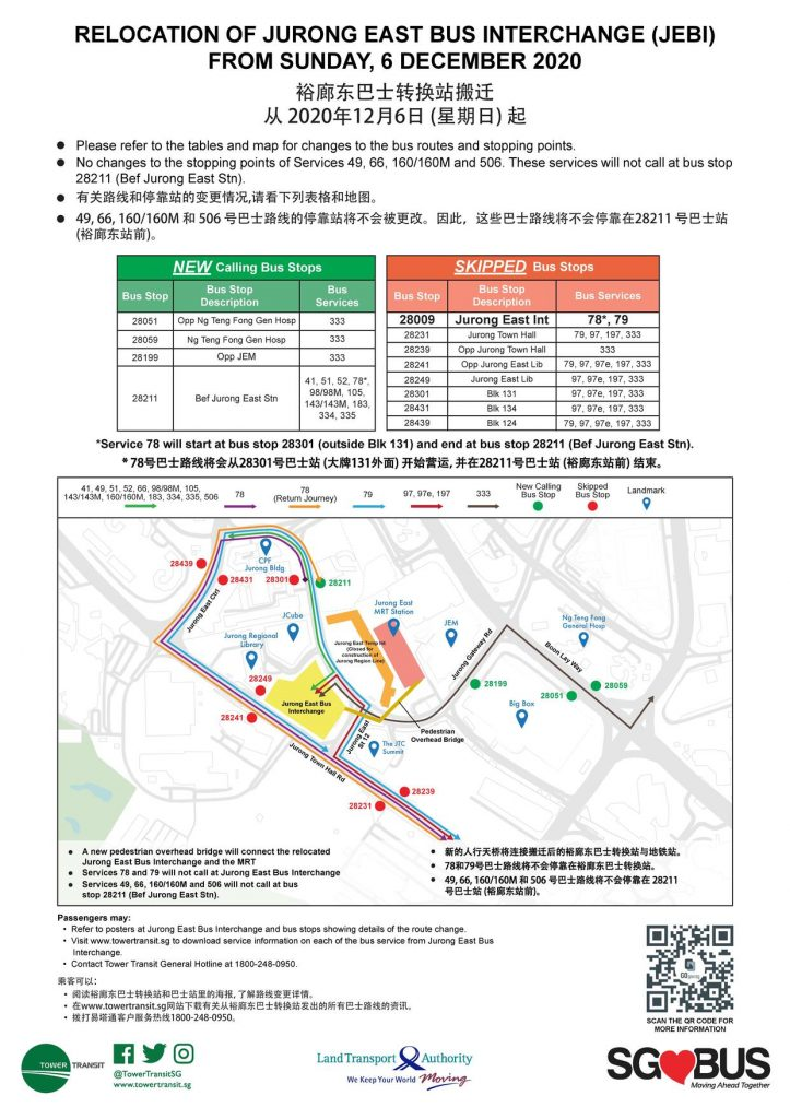 Relocation of Jurong East Bus Interchange Poster