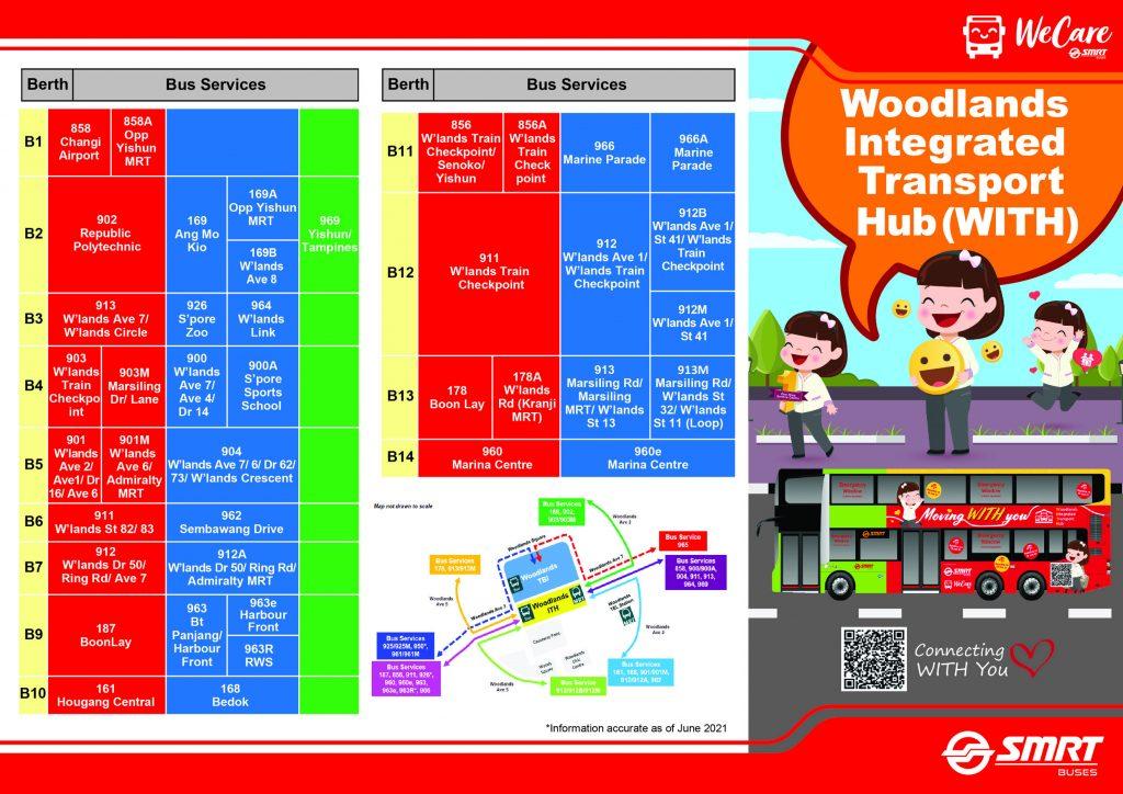 Woodlands Integrated Transport Hub Brochure (Front - Berth Allocation)